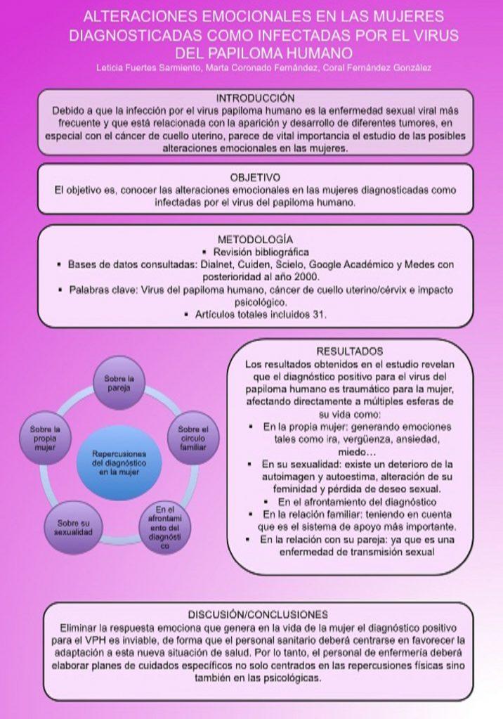 174 poster LETICIA FUERTES 01